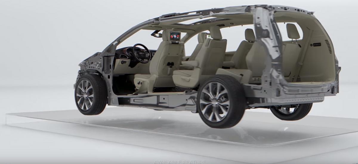 NowCar Jeep Chrysler Crossover